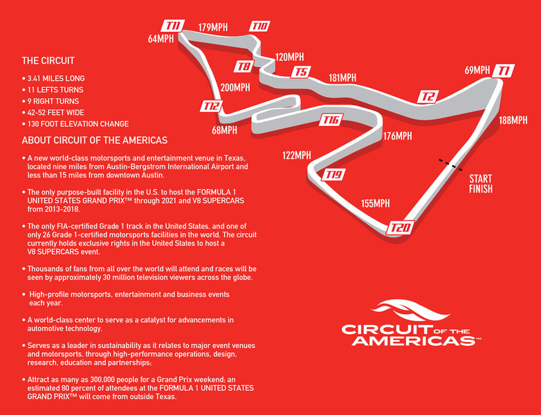 693-Circuit-of-The-Americas-Track-MPH-373882a4c5e82717eeea5c136078731b